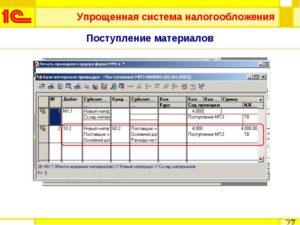 Документооборот ИП на УСН