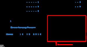Численность работников в форме 4 ФСС: как рассчитать в 2019 году