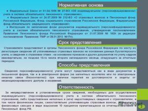 Порядок регистрации страхователей в ПФР