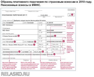 Образцы платежек по НДФЛ и страховым взносам за декабрь 2016 года
