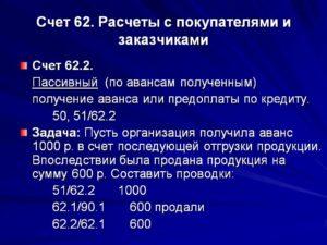 Счет 62: Расчеты с покупателями и заказчиками