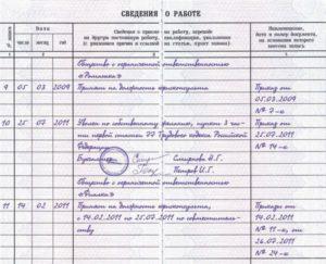 Кухонный рабочий и правописание в трудовой книжке этой должности