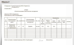 Отчет об использовании материалов