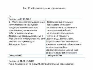 Счет 23: Вспомогательные производства