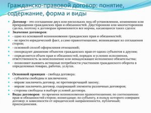 Гражданско-правовой договор с физическими лицами (образцы, виды и порядок заключения)