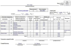 Штатное расписание и перевод сотрудника 0,5 ставки