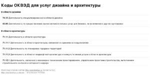 Код ОКВЭД для общестроительных работ и благоустройства территории
