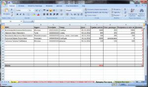 Как ТСЖ вести учет доходов и расходов