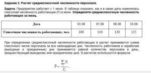 Калькулятор среднесписочной численности работников онлайн (2019)