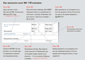 Минфин поменял правила заполнения платежек: УИН, поля 104, 105, 106, 108, 109