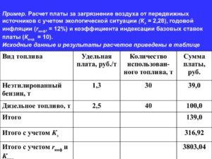 Учет ГСМ при расчете платы за загрязнение окружающей среды