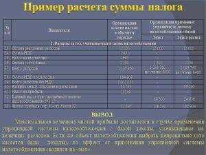 НДФЛ по процентам, доход при УСН