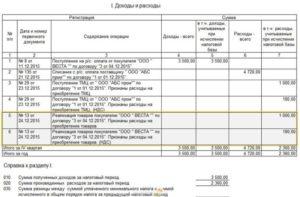 Признание расходов при УСН на приобретение покупных товаров