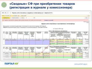 Посреднические операции и оформление счетов-фактур и журнала учета счетов-фактур