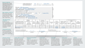 Оформление счетов-фактуры при получение аванса