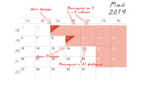 Майские праздники 2019: официальные выходные