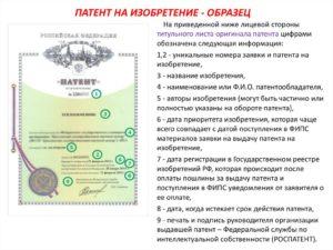 Можно ли получить один патент на все торговые точки