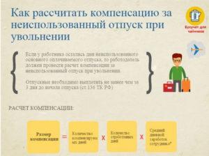 Расчет компенсации за неиспользованный отпуск при увольнении сотрудника