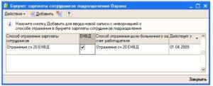 Закрытии подразделения и уплата ЕНВД