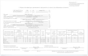 Заполнение ТОРГ-12 и счета-фактуры обособленным подразделением