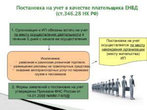 Плательщикам ЕНВД Владимирской области
