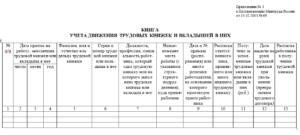 Журнал учета трудовых книжек: бланк, образец, заполнение