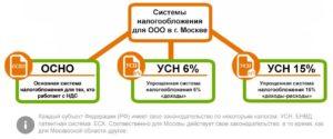 Какие могут быть последствия, если нам на ООО на УСН 6% оплатит услуги по разработке ПО клиент из Китая?