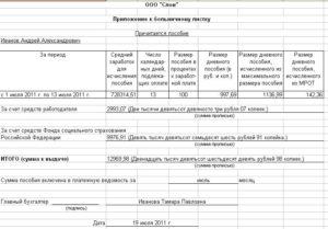 Как оформить приложение к листку нетрудоспособности