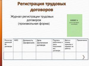 Журнал регистрации трудовых договоров (образец в 2019 году)