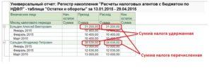 Неуплаченный налог в справке 2-НДФЛ