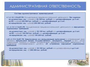 Ответственность за ведение деятельности без лицензии