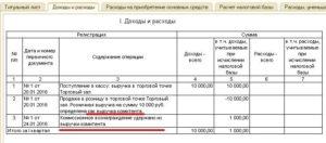 Учет доходов у туристического агента на УСН