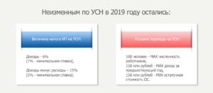 Изменения для упрощенцев с 1 января 2019 года