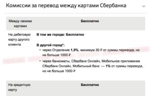 Сбербанк ввел комиссию 1% при переводе с карты на карту