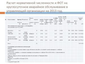Как рассчитать норматив численности бухгалтерии