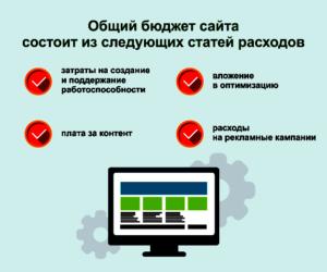 Статья расходов создание сайта получить обратные ссылки Новоржев