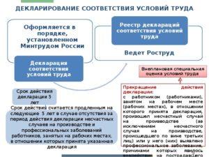 Декларация по спецоценке условий труда