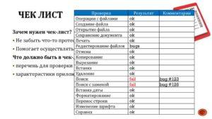 Чек-лист, чтобы учесть расходы компании на профобучение бухгалтера