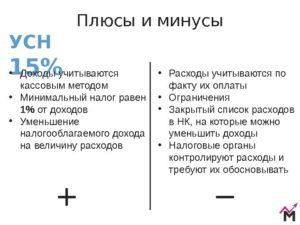 УСН простыми словами: плюсы и минусы упрощенки