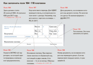 Как заполнить графы 106-107 в платежном поручении при оплате штрафов в налоговую