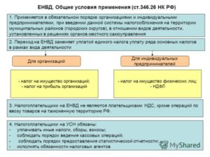 Доставка товара и уплата ЕНВД