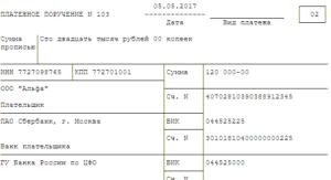 КБК для НДФЛ, удержанного с арендной платы