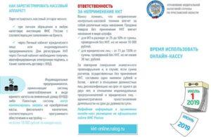 Сроки перехода на онлайн кассы при оказании стоматологических услуг населению