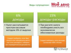 Что лучше: УСН по ставке 6% или 15%