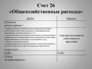 Счет 26 Общехозяйственные расходы