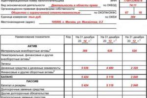 Бухгалтерская отчетность при УСН за 2015 год