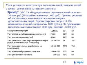 Расходы за счет уставного капитала