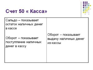 Счет 50: Касса