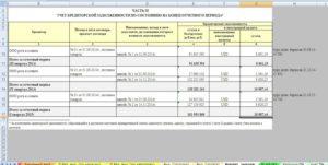 Учет кредиторской задолженности при УСН