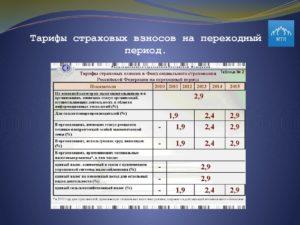 Тарифы страховых взносов в 2016 году: таблица ставок за инвалидов